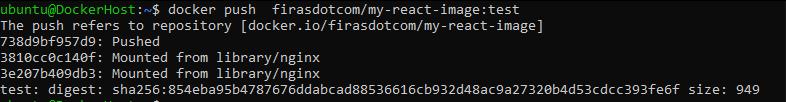 Pushing Docker image